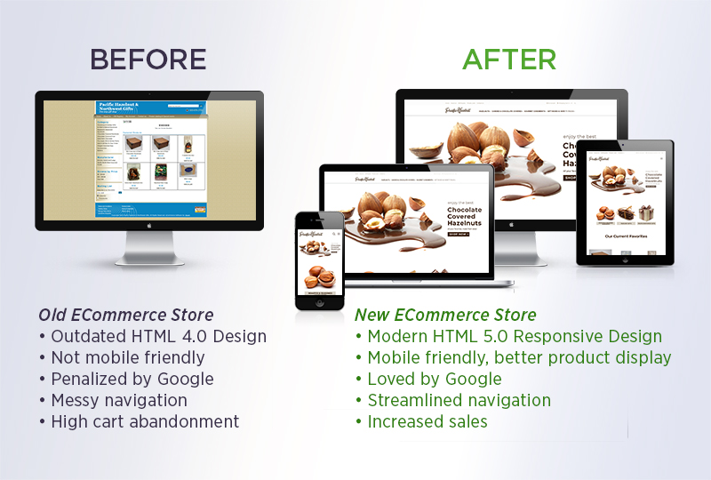 Pacific Hazelnut Before and After - ecommerce store redesign